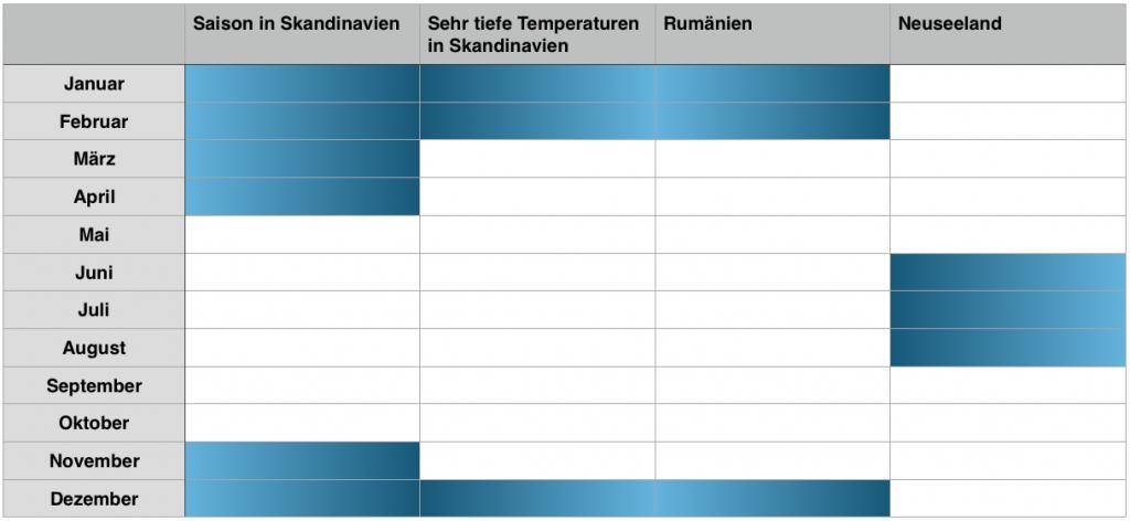 Bild Erprobungskalender Wintererprobungen für die europäische Automobilindustrie